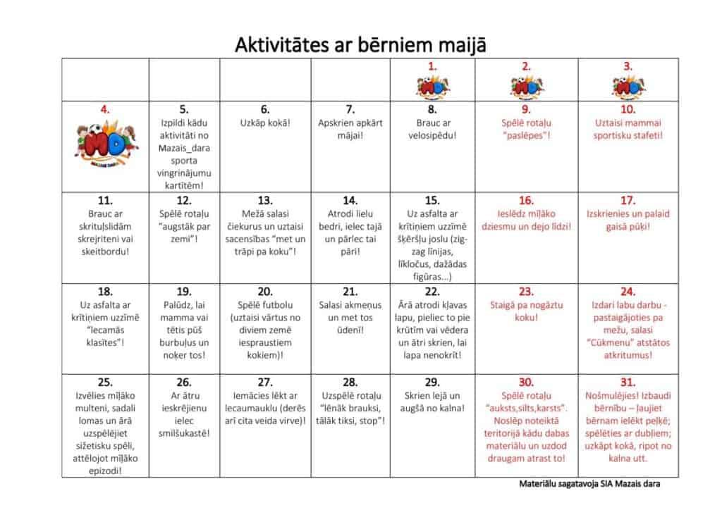aktivitates